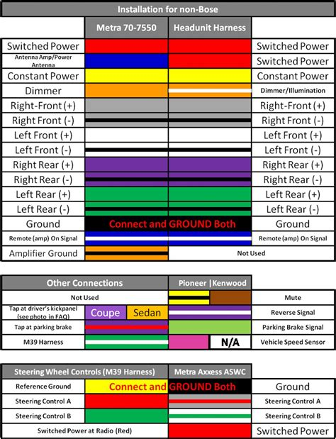 free download ebooks Ford Radio Wiring Diagram Color Codes