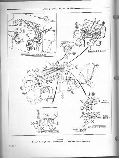 free download ebooks Ford Tractor Schematics