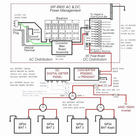 free download ebooks Forest River Rv Wiring Diagrams