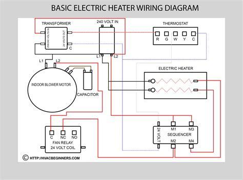 free download ebooks Furnace Blower Wiring Schematic