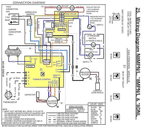 free download ebooks Furnace Circuit Board Wiring Diagram