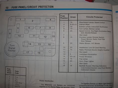 free download ebooks Fuse Box For 86 Mustang