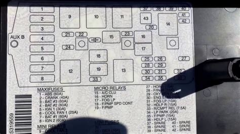 free download ebooks Fuse Box In A 2000 Buick Century