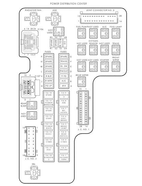 free download ebooks Fuse Box Layout Of 03 Dodge Durango 4x4 4 7