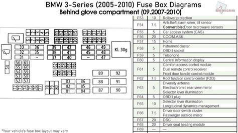 free download ebooks Fuse Diagram 2007 Bmw 328