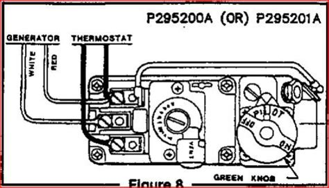 free download ebooks Gas Wall Heater Wiring Diagram