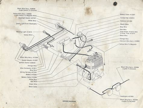 free download ebooks Gilson Lawn Tractor Wiring Diagram