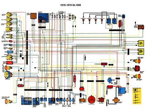 free download ebooks Gl1000 Wiring Diagram