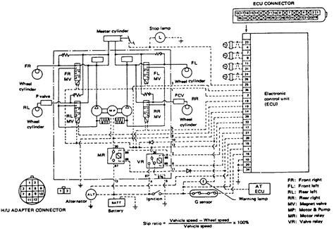 free download ebooks Gm Bosch Abs Diagram