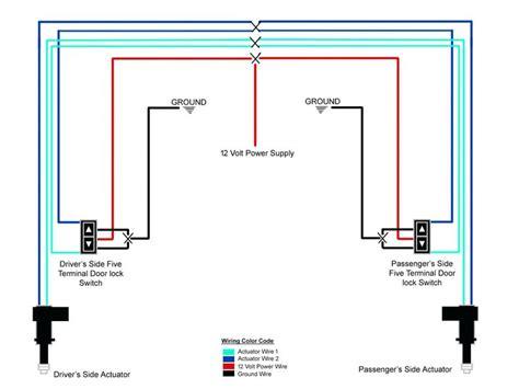 free download ebooks Gm Door Lock Actuator Wiring