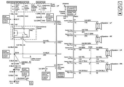 free download ebooks Gmc C6500 Wiring Diagram