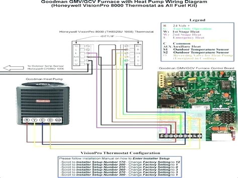 free download ebooks Goodman Blower Wiring Diagram
