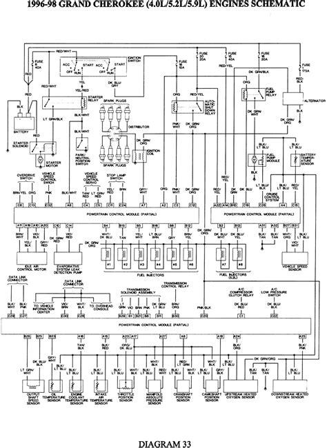 free download ebooks Grand Cherokee Wiring Diagram
