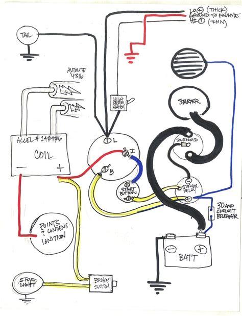 free download ebooks Harley Chopper Wiring Diagram
