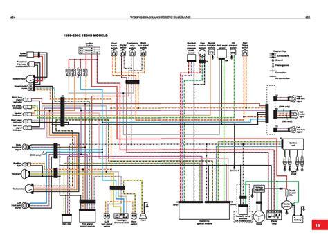 free download ebooks Harley Davidson 1996 Softail Wiring Diagram