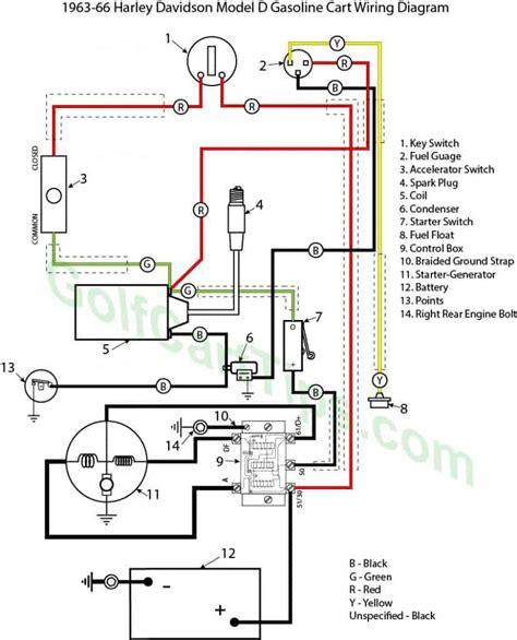 free download ebooks Harley Davidson Golf Cart Electrical Diagram