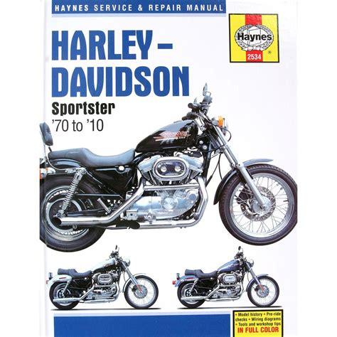 free download ebooks Haynes Service Repair Manual Harley Davidson.pdf
