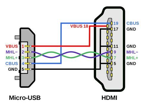hdmi circuit diagram datasheet application note