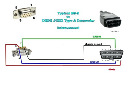 free download ebooks Hdmi To Obd Wiring Diagram