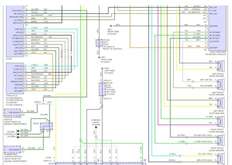 free download ebooks Headlight Wiring Diagram For 2001 Tahoe