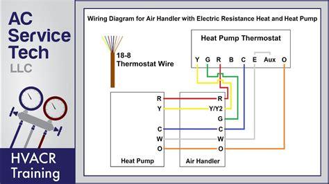 free download ebooks Heat Pump Thermostat Wiring Diagram
