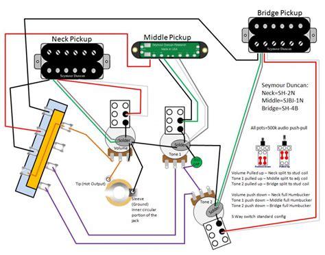 free download ebooks Hhh Guitar Wiring Diagram