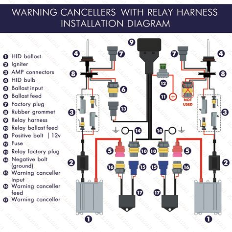 free download ebooks Hid Light Wiring Diagram