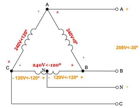 free download ebooks High Leg Delta Wiring Diagram