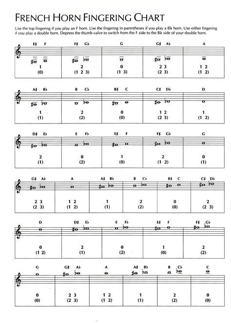 High Range For The Horn Player  music sheet