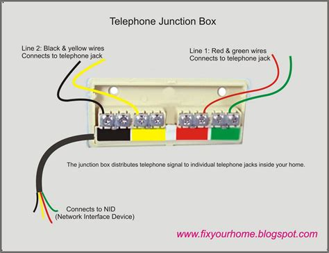free download ebooks Home Telephone Wiring Junction Box