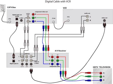 free download ebooks Home Theater Subwoofer Wiring
