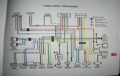 free download ebooks Honda 400ex Ignition Wiring Diagram