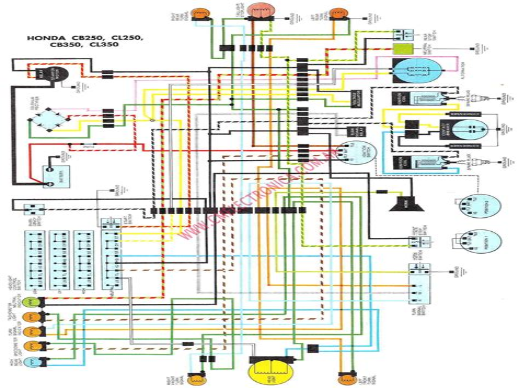 free download ebooks Honda Cb 350 Wiring Diagram