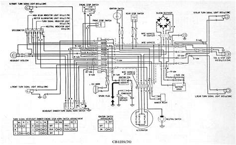 free download ebooks Honda Cb125 Wiring Diagram