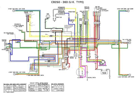free download ebooks Honda Cb250 Wiring Diagram