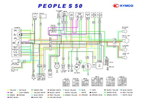 free download ebooks Honda Elite 80 Scooter Wiring Diagram