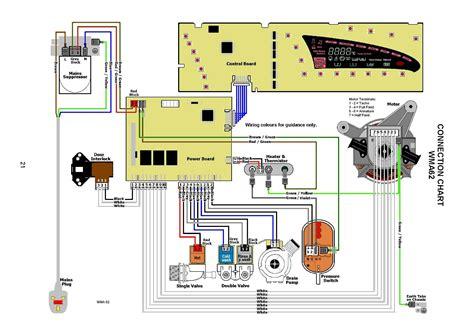free download ebooks Hotpoint Washer Wiring Diagram