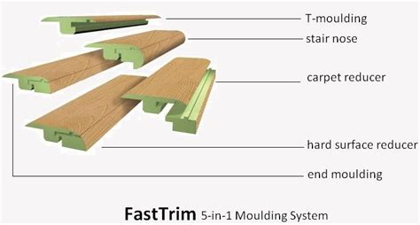 how to select the right floor transitions moulding The