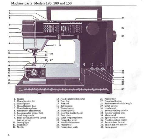free download ebooks Husqvarna Viking Sewing Machine 150 Manual.pdf