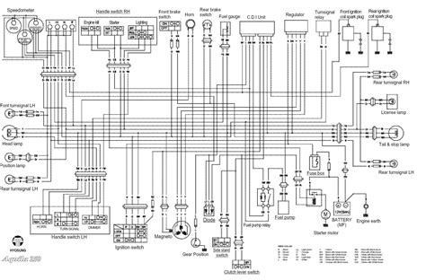 free download ebooks Hyosung Gv250 Wiring Diagram