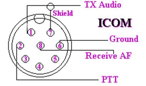 free download ebooks Icom Mic Wiring Diagram