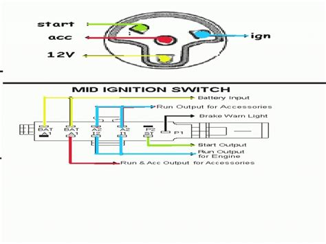 free download ebooks Ign Switch Wiring Diagram