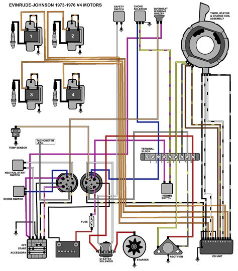 free download ebooks Ignition Mercury Wiring Outboard Diagram 1975
