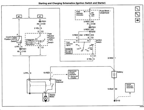 free download ebooks Ignition Switch Wiring Diagram 2001 Chevy Camaro Ss