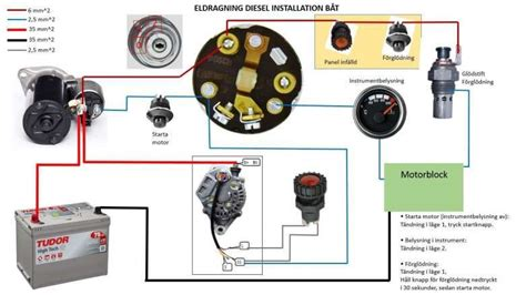 free download ebooks Ignition Switch Wiring Diagram Diesel Engine