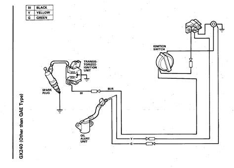 free download ebooks Ignition Switch Wiring Diagram Honda