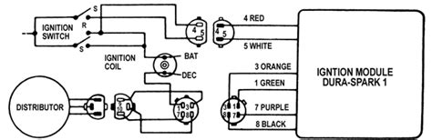 free download ebooks Ignition Wiring Diagram 1975 Ford F100 390