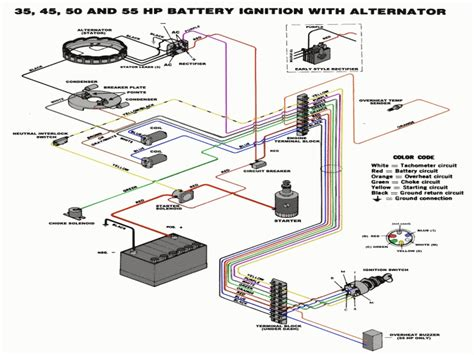 free download ebooks Ignition Wiring Diagram For 50 Hp Force 7047969c23a6203eaf09ff552d3fe470