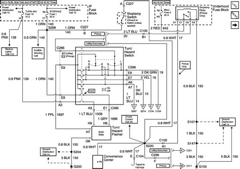 free download ebooks Ignition Wiring Diagram For 97 Chevy Blazer V6