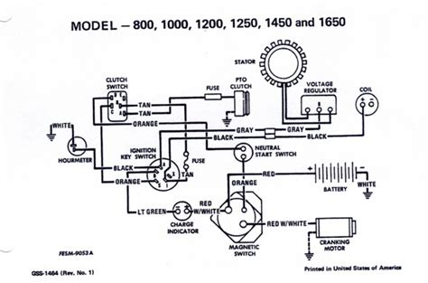 free download ebooks Ignition Wiring Diagram For Cub Cadet 1450